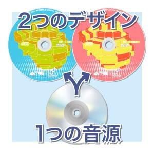 CDレーベル(盤面)デザイン変更料イメージ画像