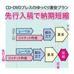 CD・DVDプレスのゆっくり激安プラン納期短縮アイキャッチイメージ画像